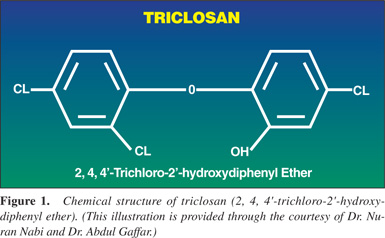 triclosan chemical structure